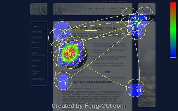 Die Everyday Feng Shui Startseite mit Feng Gui Heatmap.
