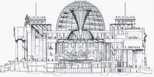 Die Architektur des Reichstagsgebäudes