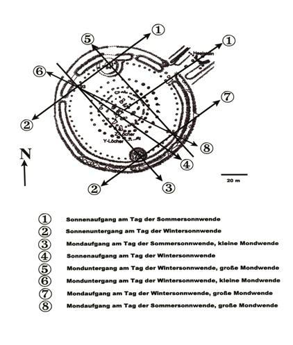 Richtungsqualitäten In Feng Shui Und Geomantie Everyday Feng Shui