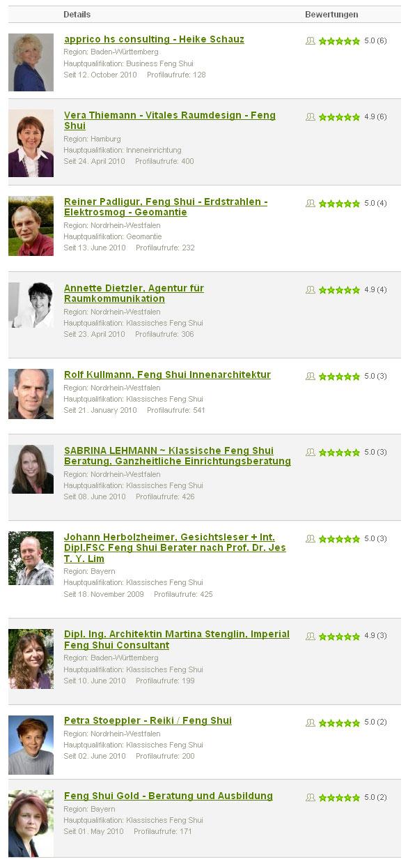Die besten Feng Shui Berater Deutschlands 2010