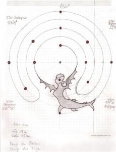 Ideenskizze des Kärntener Geopunkturkreises