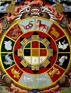 Der buddhistische Tierkreis: Grundlage für die chinesische Astrologie