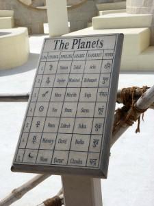 Planeten-Symbole und Bezeichnung in Englisch, Arabisch und Sanskrit