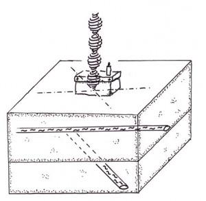 Wasseraderkrezung und Spindel im Altarbereich