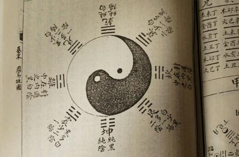 Original-chinesische Textüberlieferung des I Ging