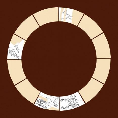 Tierkreis-Rekonstruktion mit den bisher identifizierten Fragmenten
