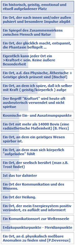 """Abstimmungsergebnis: Definition """"Kraftort"""""""
