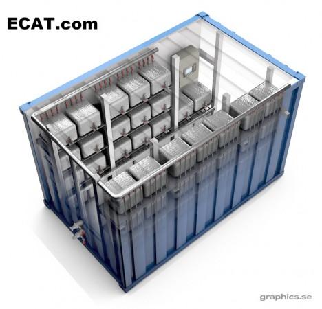 """Kommt noch in 2012 auf den Markt: Der 1MW-Reaktor """"E-Cat"""" von Leonardo Corp."""
