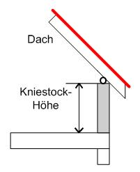 Die Kniestock-Höhe ist ein wichtiger Faktor im Feng Shui