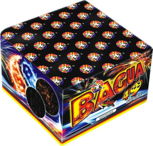 Bagua Feuerwerk: Feng Shui Freuden zum Jahreswechsel?