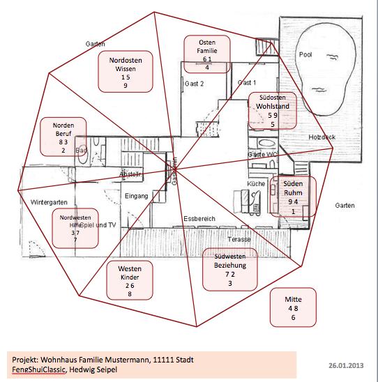 Für die Feng Shui Analyse vorbereiteter Erdgeschoss-Grundriss