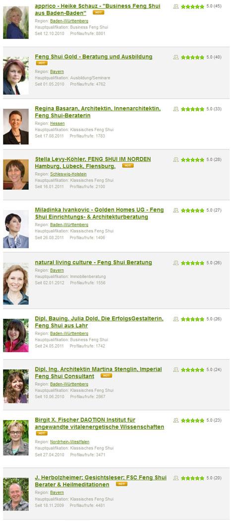 Liste der Top 10 Feng Shui Berater Ende 2012