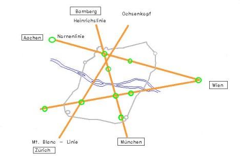 Schematische Darstellung der Kraftstruktur der Stadt Nürnberg mit den vier Leylinien