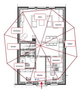 Ein Grundriss wird in acht Himmelsrichtungsbereiche aufgeteilt. Grafik: Hedwig Seipel