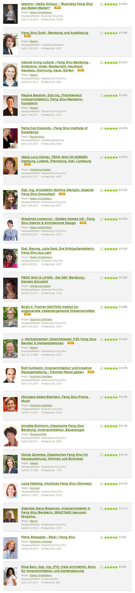 Deutschlands beste Feng Shui Berater 2014