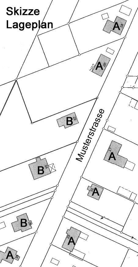 Feng Shui: Haus- oder Grundstücksausrichtung – was ist wichtiger?