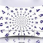 Feng Shui: Die Kua-Zahl und das Tierkreiszeichen