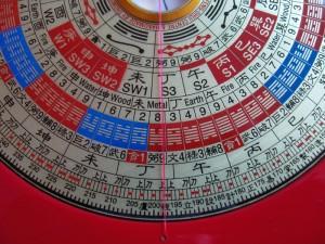 Luo Pan Kompass: Wichtigstes Arbeitsutensil für Feng Shui Experten