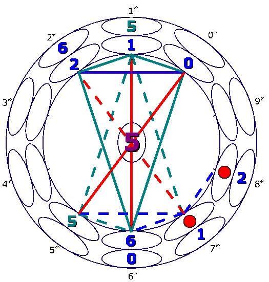 Mai 2016 – der Monat in Zahl3n
