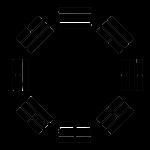 Acht Trigramme