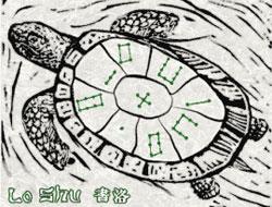 Lo Shu als magisches Quadrat auf dem Panzer einer Schildkröte.