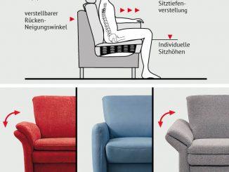 Foto (C) https://www.mondo-moebel.de/produkte/produktkonzepte/gesund-sitzen/