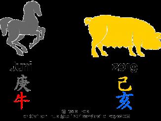 2019 - der Monat des Metall-Pferdes