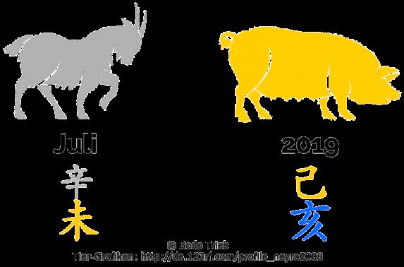 2019 - der Monat der Metall-Ziege