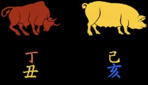 2020 - der Monat des Feuer-Büffels