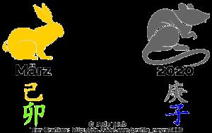 2020 - der Monat des Erd-Hasen