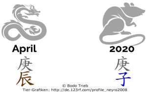 2020 - der Monat des Metal-Drachen