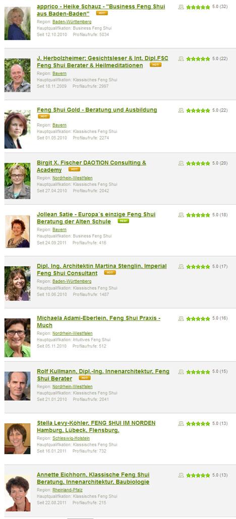 Die Top 10 Feng Shui Berater in Deutschland laut Kundenempfehlungen