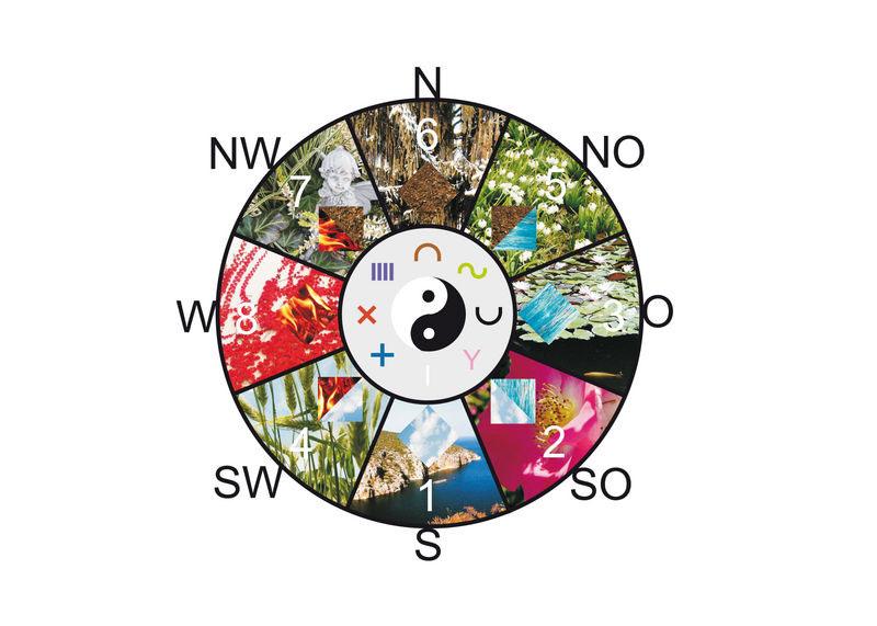 Europ isches feng shui was ist das for Yin yang raumgestaltung